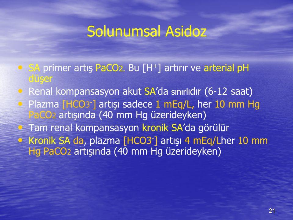 Solunumsal Asidoz SA primer artış PaCO2. Bu [H+] artırır ve arterial pH düşer. Renal kompansasyon akut SA'da sınırlıdır (6-12 saat)